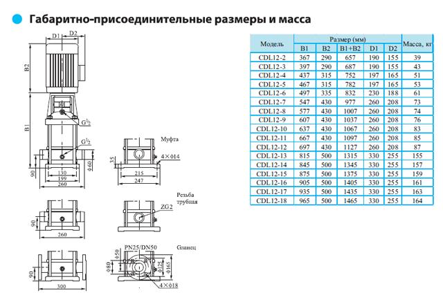 Габаритно-присоединительные размеры многоступенчатого вертикального насоса CNP CDL 12-2
