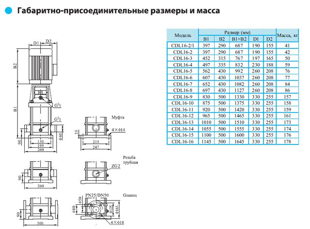 Габаритно-присоединительные размеры многоступенчатого вертикального насоса CNP CDLF 16-2