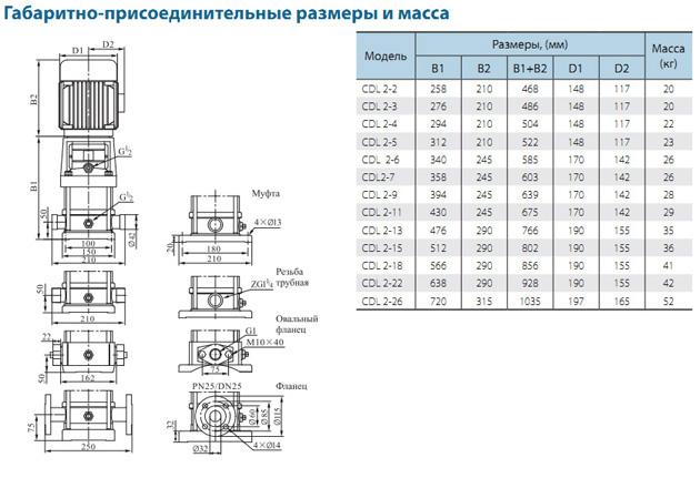 Габаритно-присоединительные размеры многоступенчатого вертикального насоса CNP CDL 2-18