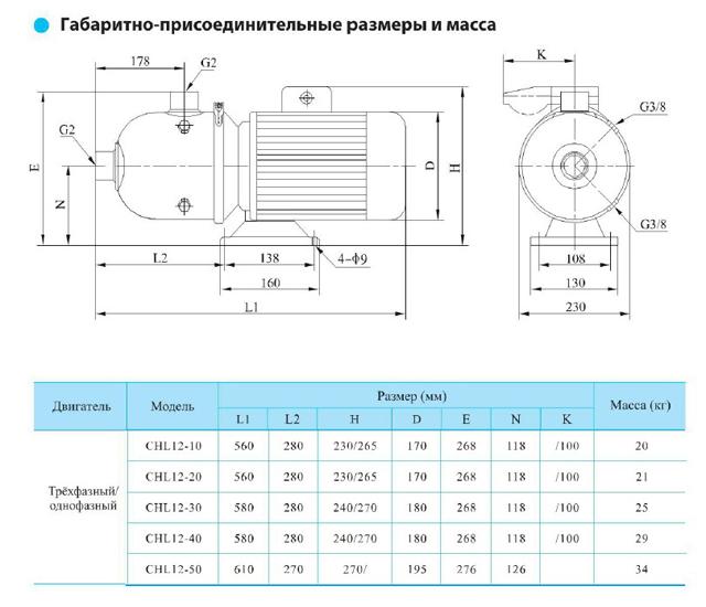 Габаритно-присоединительные размеры центробежного насоса CNP CHL 12-10