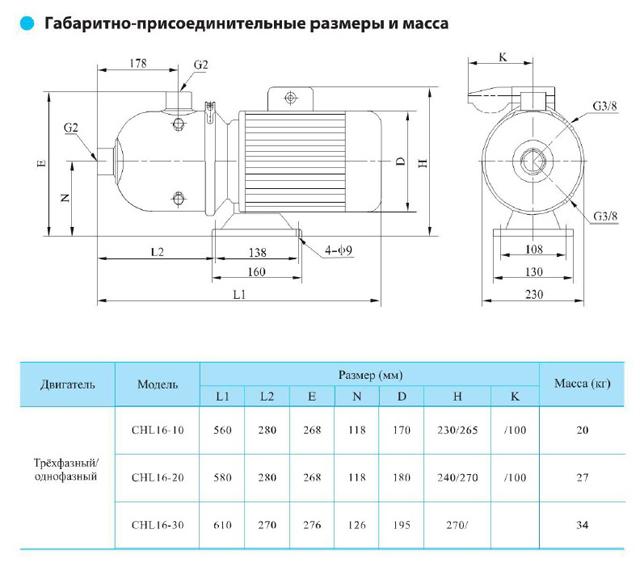 Габаритно-присоединительные размеры центробежного насоса CNP CHL 16-30
