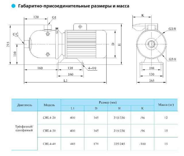 Габаритно-присоединительные размеры центробежного насоса CNP CHL 4-20