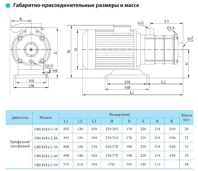 Габаритно-присоединительные размеры центробежного насоса CNP CHLF(T) 12-30