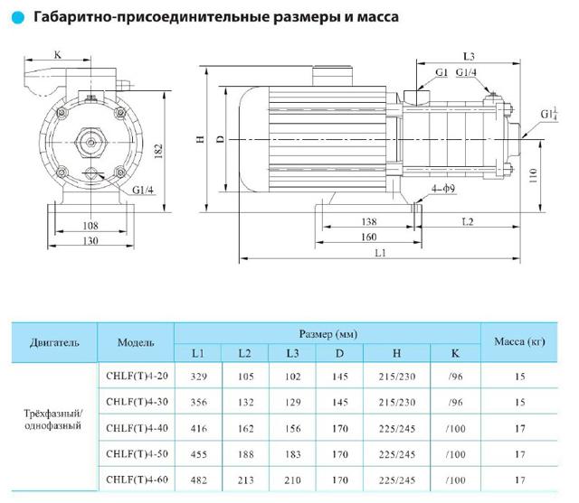 Габаритно-присоединительные размеры центробежного насоса CNP CHLF(T) 4-50