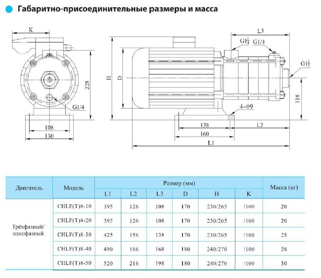 Габаритно-присоединительные размеры центробежного насоса CNP CHLF(T) 8-10