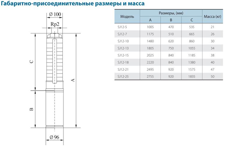 Габаритно-присоединительные размеры скважинного насоса CNP серии SJ 12-21