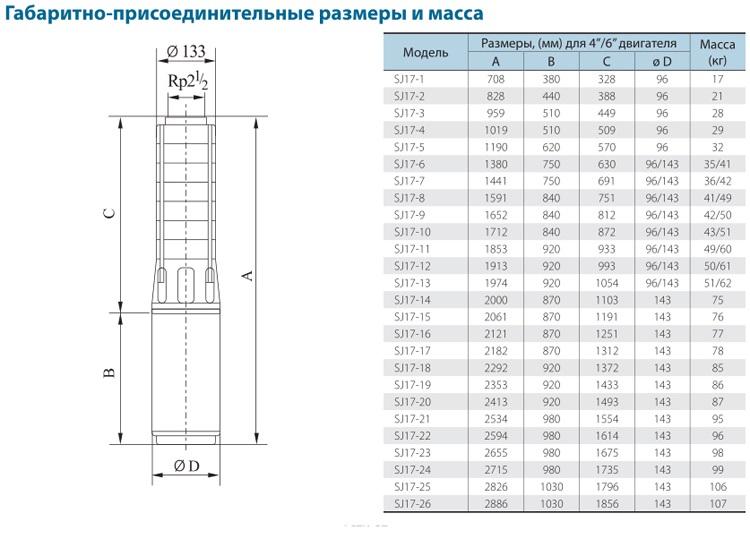 Габаритно-присоединительные размеры скважинного насоса CNP серии SJ 17-26