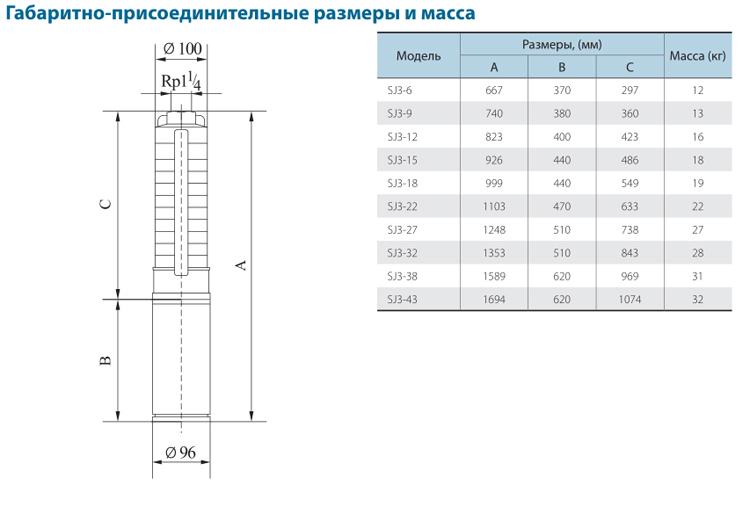 Габаритно-присоединительные размеры скважинного насоса CNP серии SJ 3-4