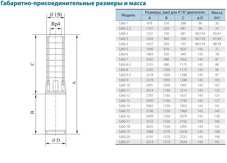 Габаритно-присоединительные размеры скважинного насоса CNP серии SJ 60-18