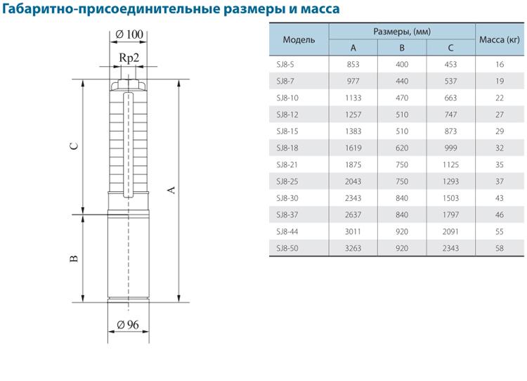 Габаритно-присоединительные размеры скважинного насоса CNP серии SJ 8-49