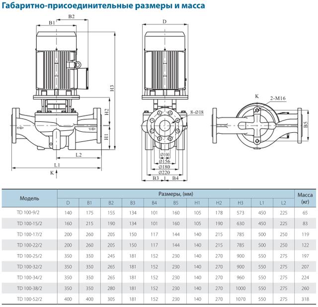 Габаритно-присоединительные размеры циркуляционного насоса CNP TD100-15/2